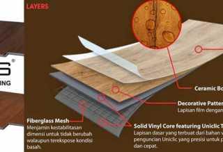 regis-lantai-kayu-vinyl-premium.jpg